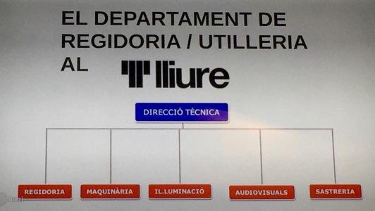 Oficis del Teatre - Regidoria Teatre LLiure - Maria Rosales - 7